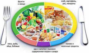Меню ребенка при панкреатите: правильное питание