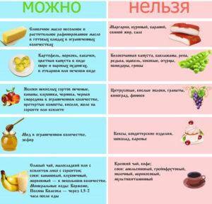 Какие продукты можно есть при гастрите, а какие нельзя