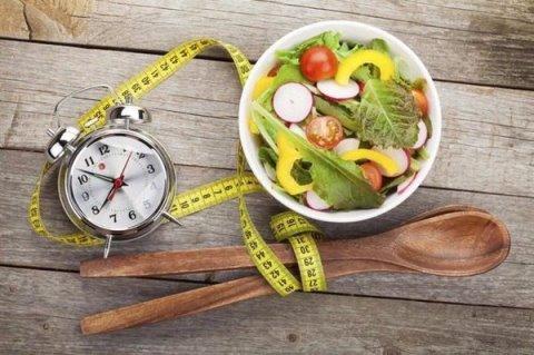 время для переваривания пищи