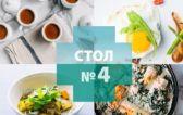 Диета Стол № 4 по Певзнеру и ее вариации: меню, лечебный эффект, рецепты