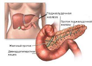 Симптомы хронического панкреатита