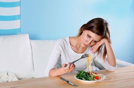 изжога от еды